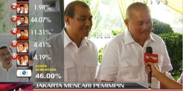 Hasil Quick Count Pilkada DKI Jakarta 2012 Live