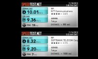 Kecepatan Koneksi 3G Yang Sebenarnya